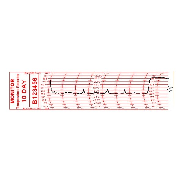 Well temperature strip recorder